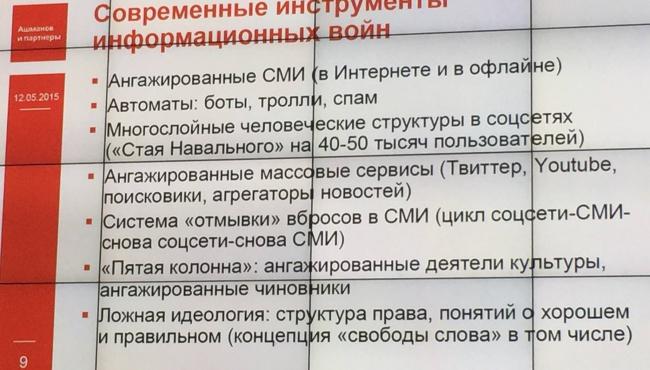 Стало известно, какие новые указания получили кремлевские боты
