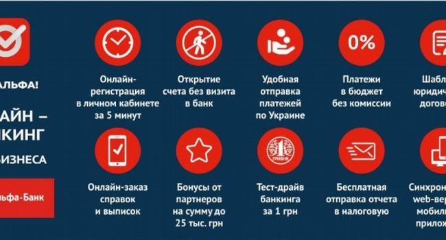 Интернет-банкинг для IT-специалистов в Украине 2019