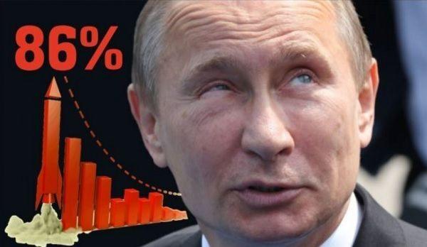 «!0% твердой поддержки»: известный в РФ музыкант рассказал о реальном уровне поддержки Путина