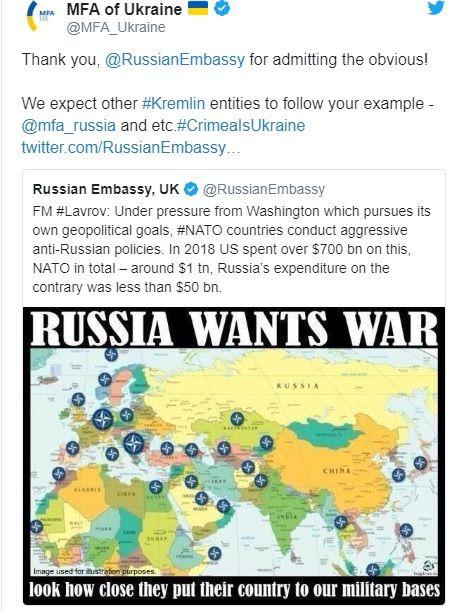 «Крым – это Украина»: в МИД РФ признали Крымский полуостров территорией Украины