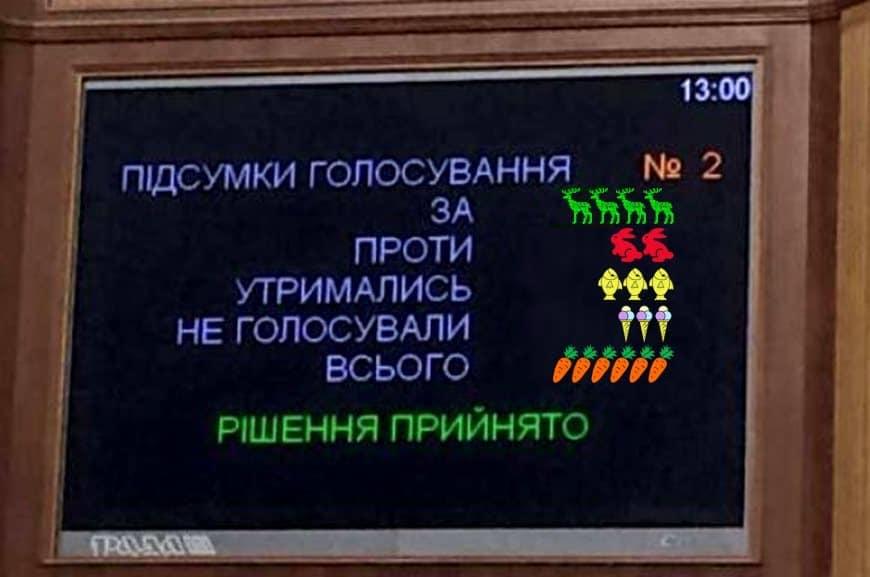 «Олені, олені не бриті, не голені»: в сети высмеяли голосование в новоизбранной Верховной Раде