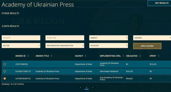 Международные организации пересматривают планы сотрудничества с АУП Валерия Иванова после серии скандалов, связанных с отмыванием средств