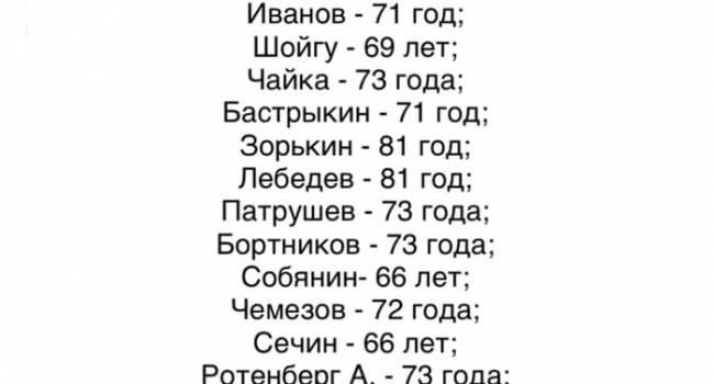 «Старцы Политбюро Брежнева»: Всплыл неприятный Кремлю факт о возрасте команды Путина