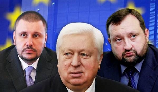 Пшонку, Арбузова и Клименко могут исключить из санкционного списка ЕС – журналист