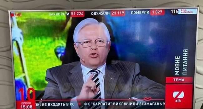Политолог: в 2014 году коммунистов выгнали из парламента и украинского общества. 2020 – коммунисты снова возвращаются