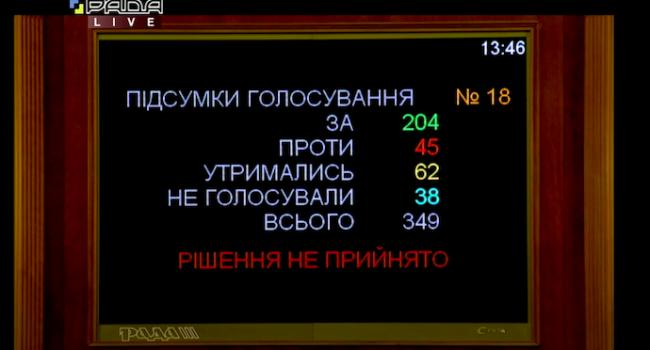 Бобыренко: по голосованию за Витренко у Коломойского показали Зеленскому, кто в доме хозяин